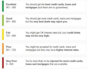 credit score rating image