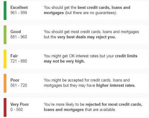 credit score rating image